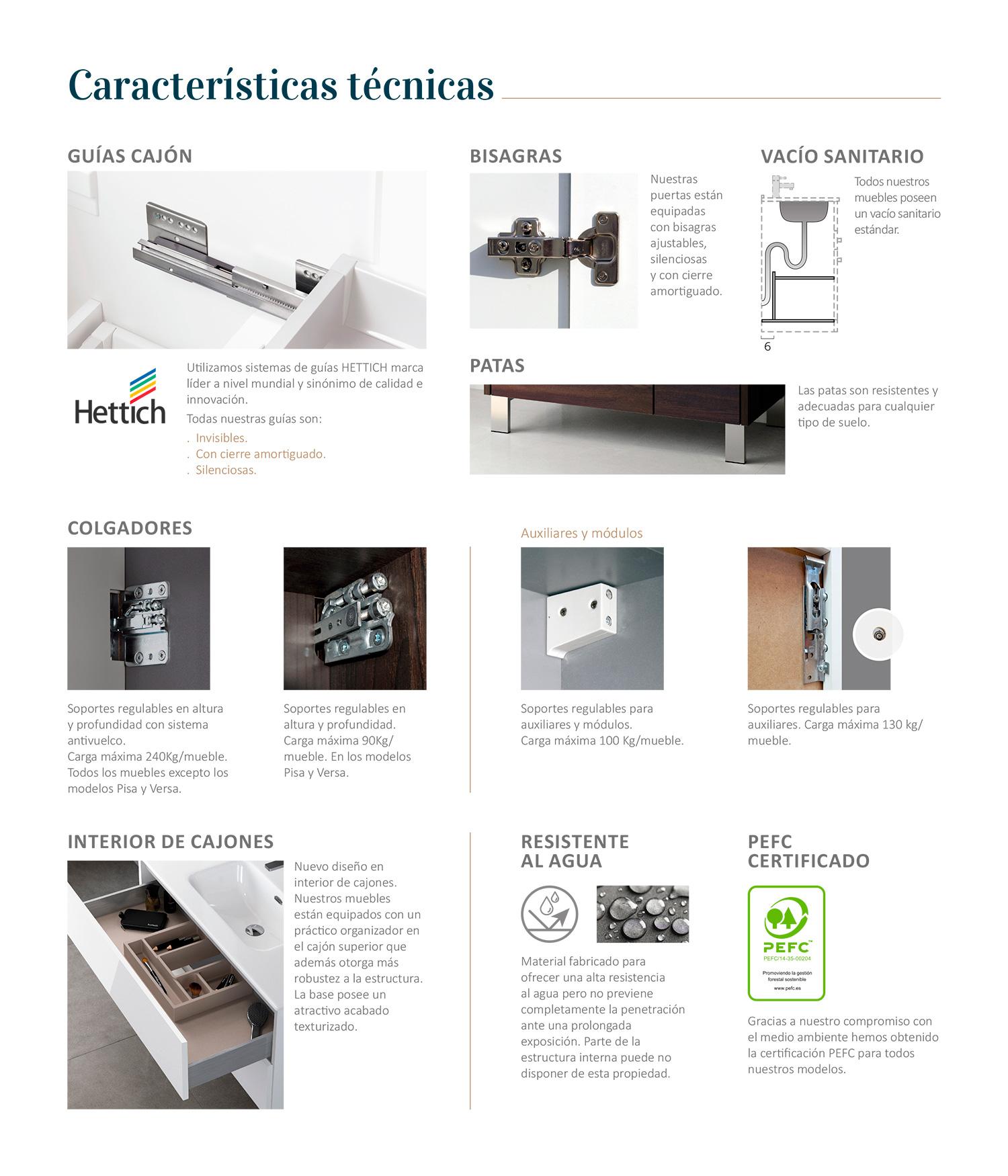 Mueble de baño Características Técnicas Sánchez Baños
