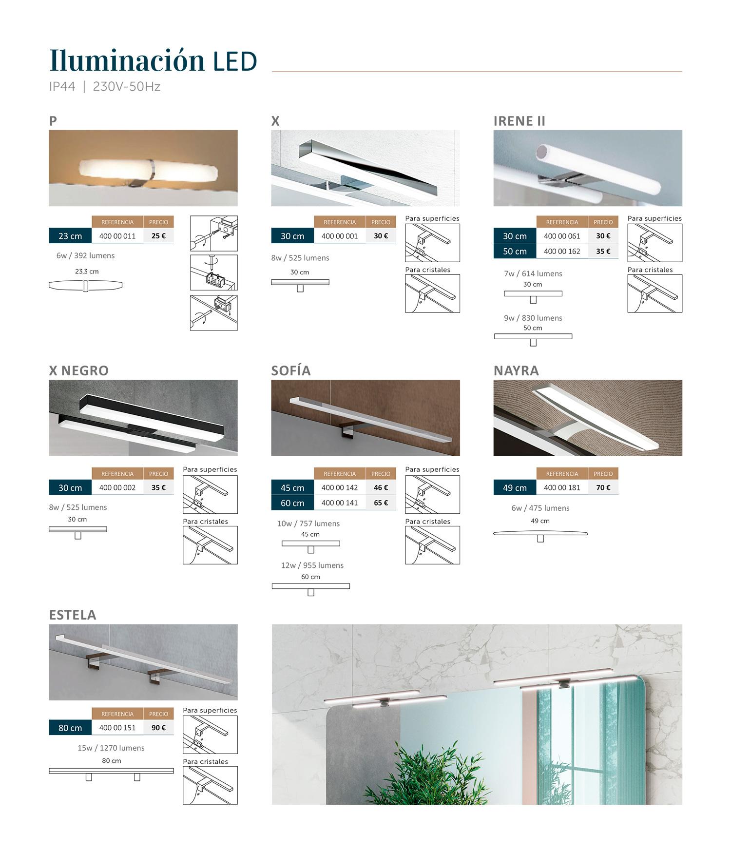 Mueble de baño Iluminación LED Sánchez Baños