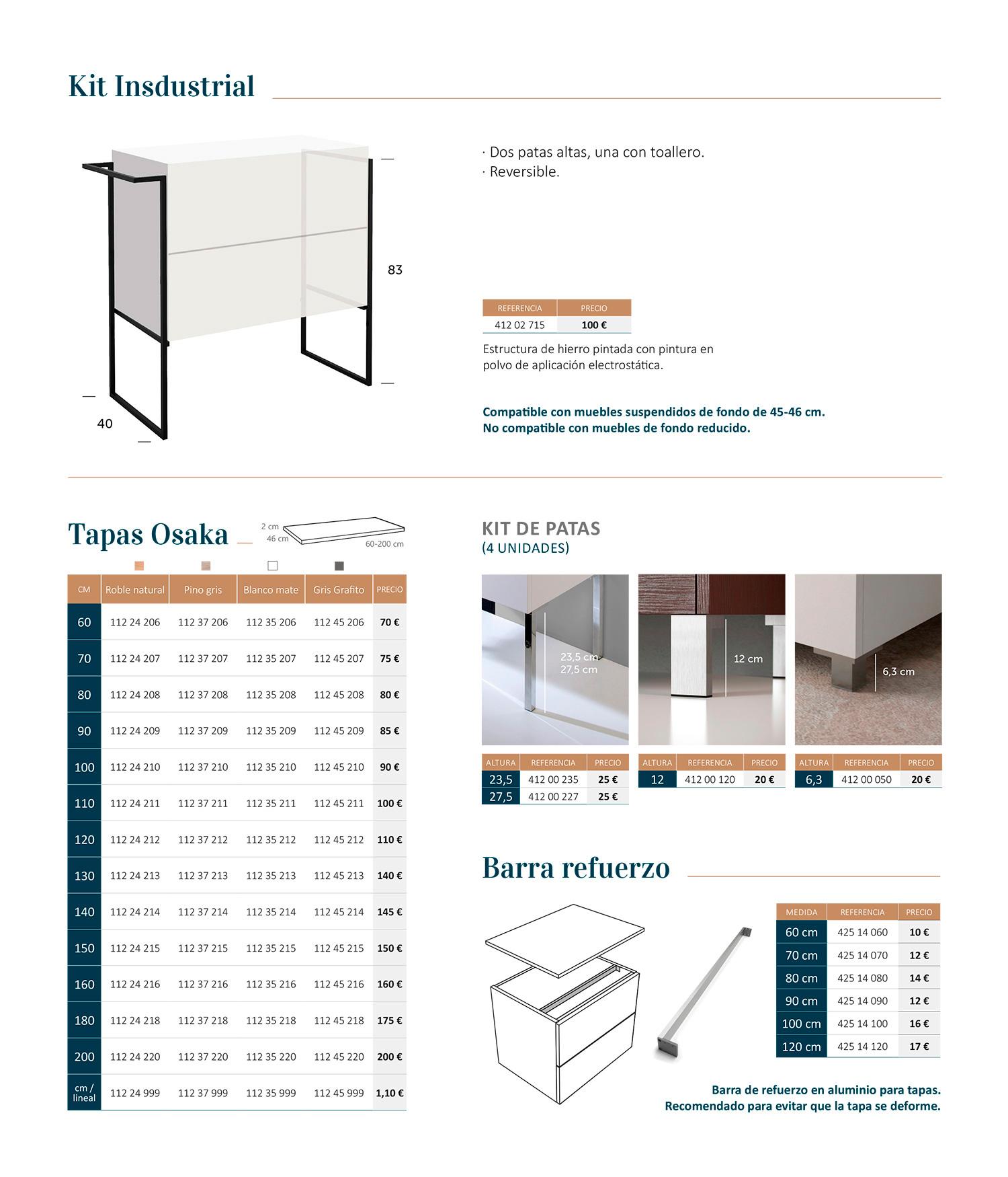 Mueble de baño Kit Industrial Sánchez Baños