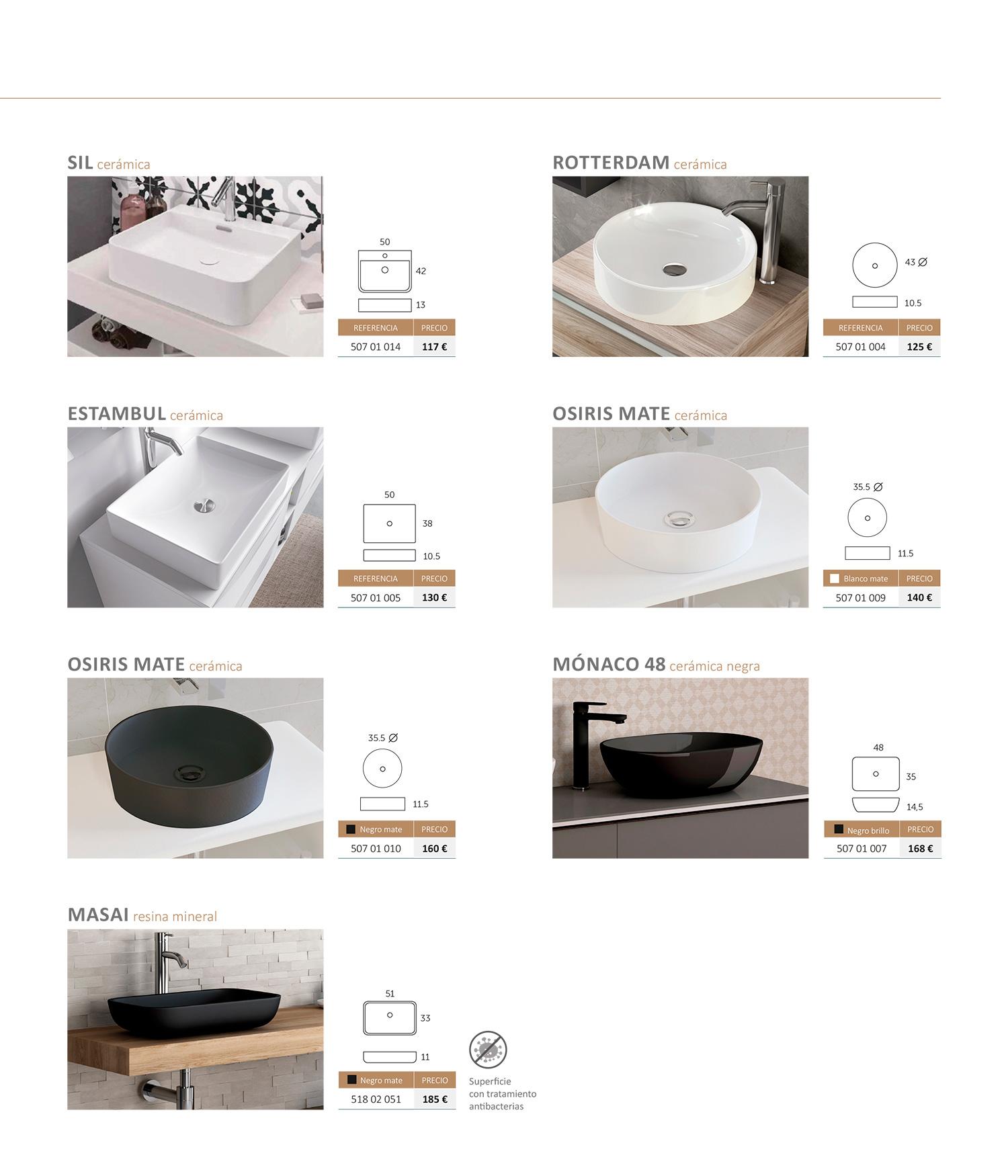 Mueble de baño Lavabos Sánchez Baños