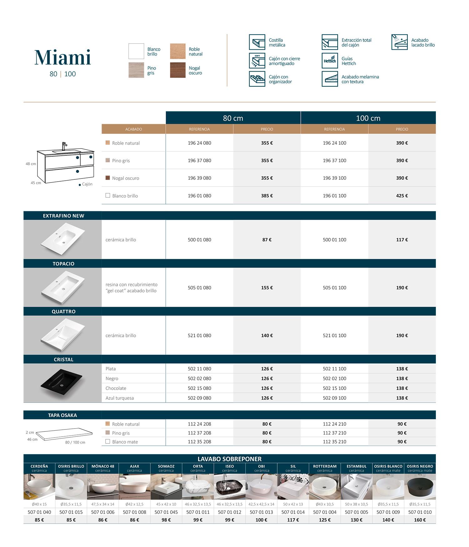 Mueble baño Miami Sánchez Baños