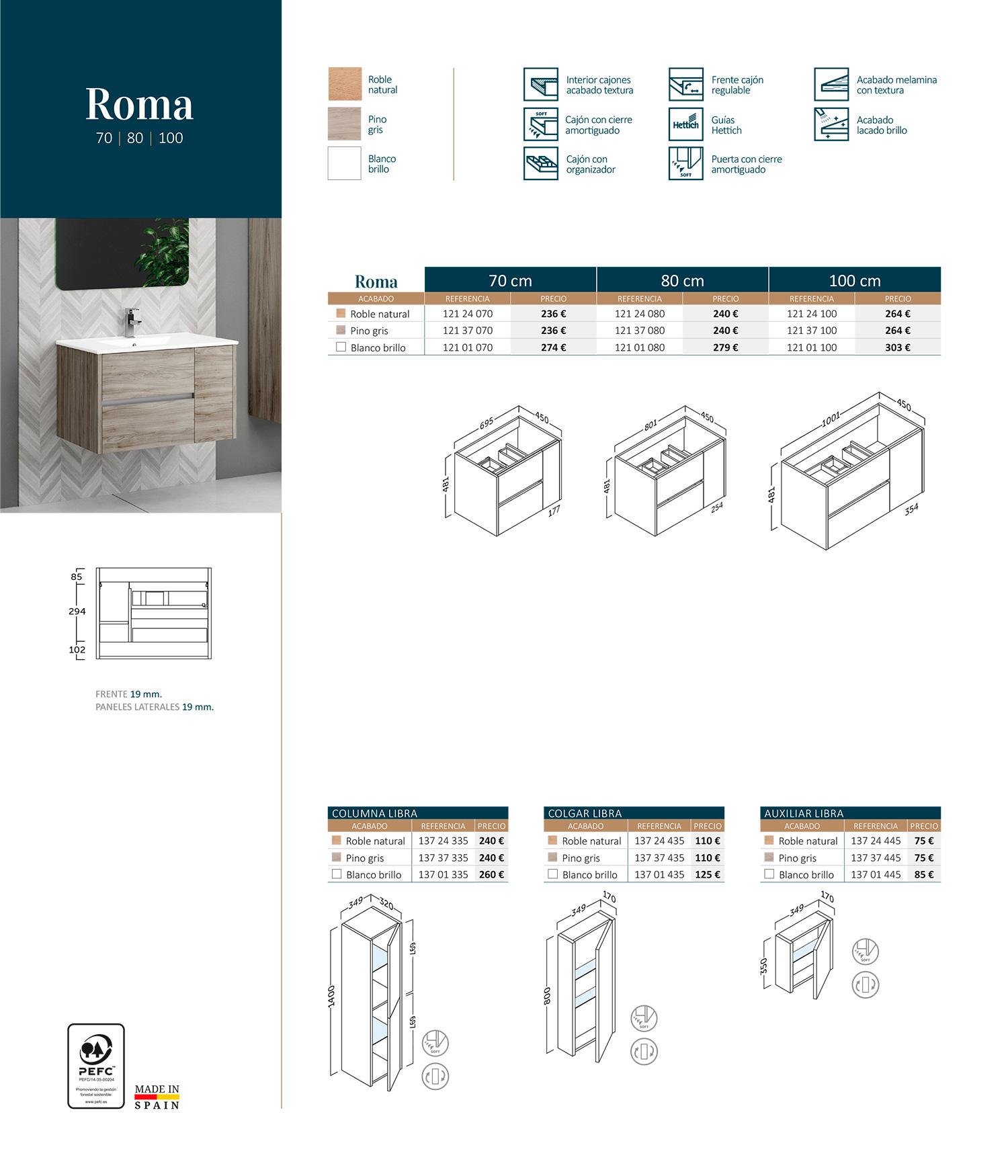 Mueble de baño Roma Sánchez Baños